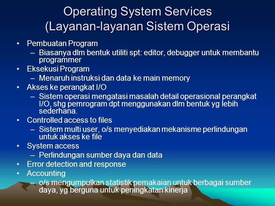 Operating System Services (Layanan-layanan Sistem Operasi