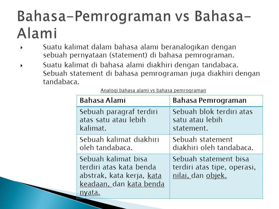 Bahasa-Pemrograman vs Bahasa-Alami