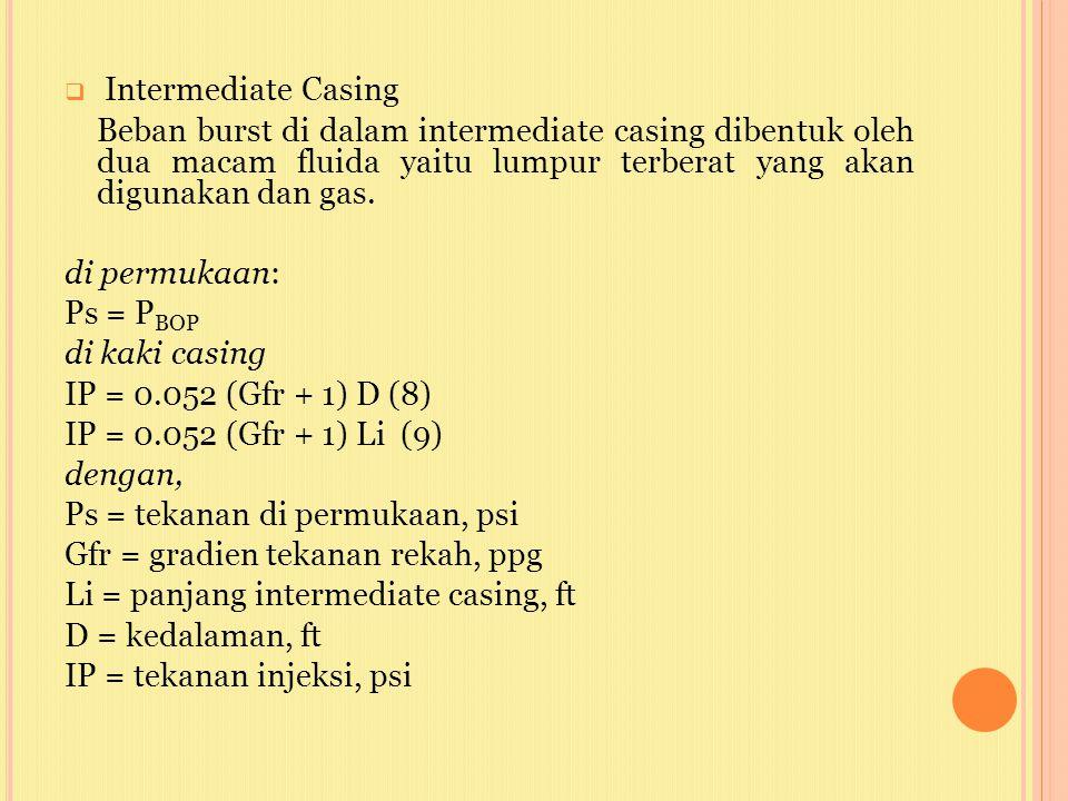 Intermediate Casing Beban burst di dalam intermediate casing dibentuk oleh dua macam fluida yaitu lumpur terberat yang akan digunakan dan gas.