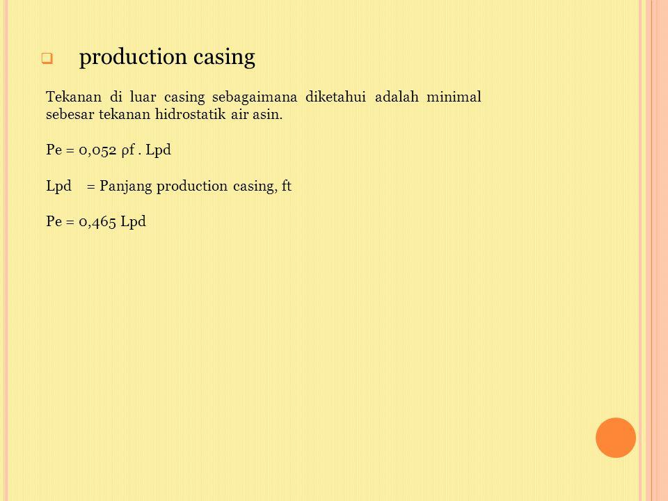 production casing Tekanan di luar casing sebagaimana diketahui adalah minimal sebesar tekanan hidrostatik air asin.