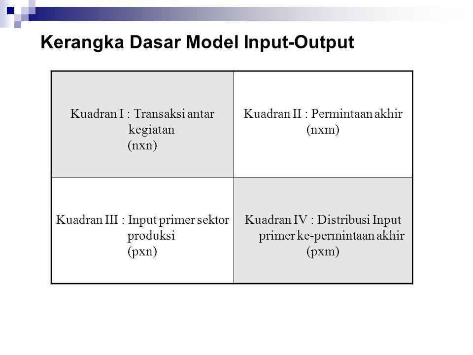 Kerangka Dasar Model Input-Output
