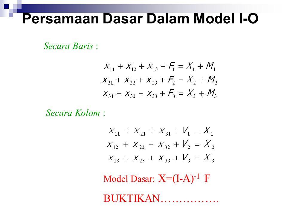 Persamaan Dasar Dalam Model I-O