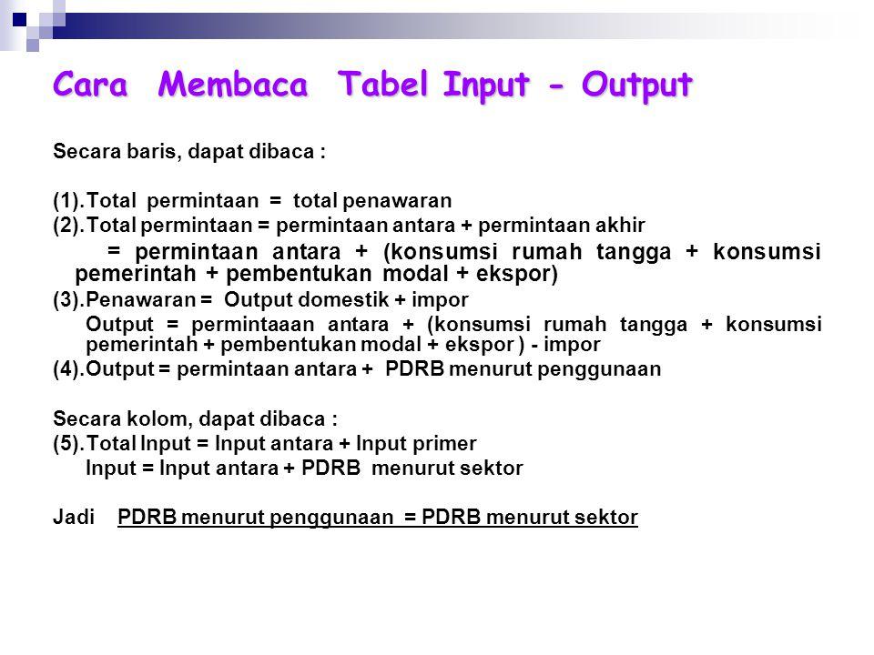 Cara Membaca Tabel Input - Output