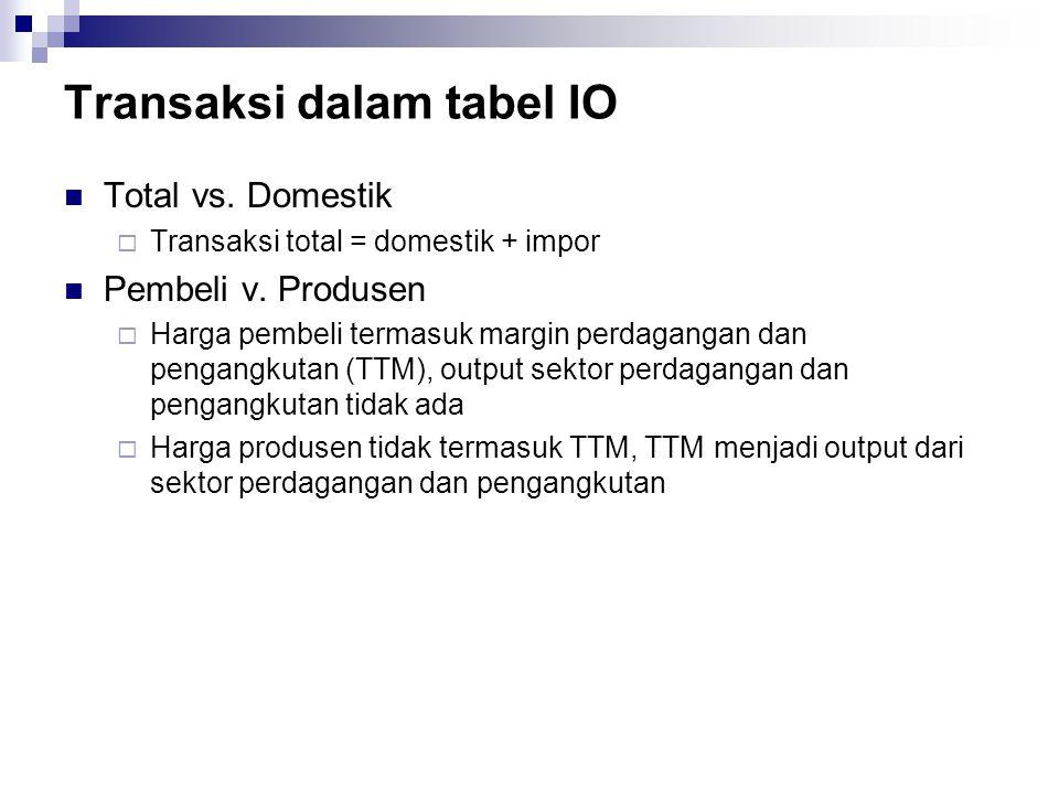 Transaksi dalam tabel IO