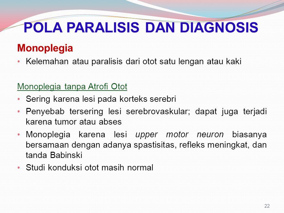 POLA PARALISIS DAN DIAGNOSIS