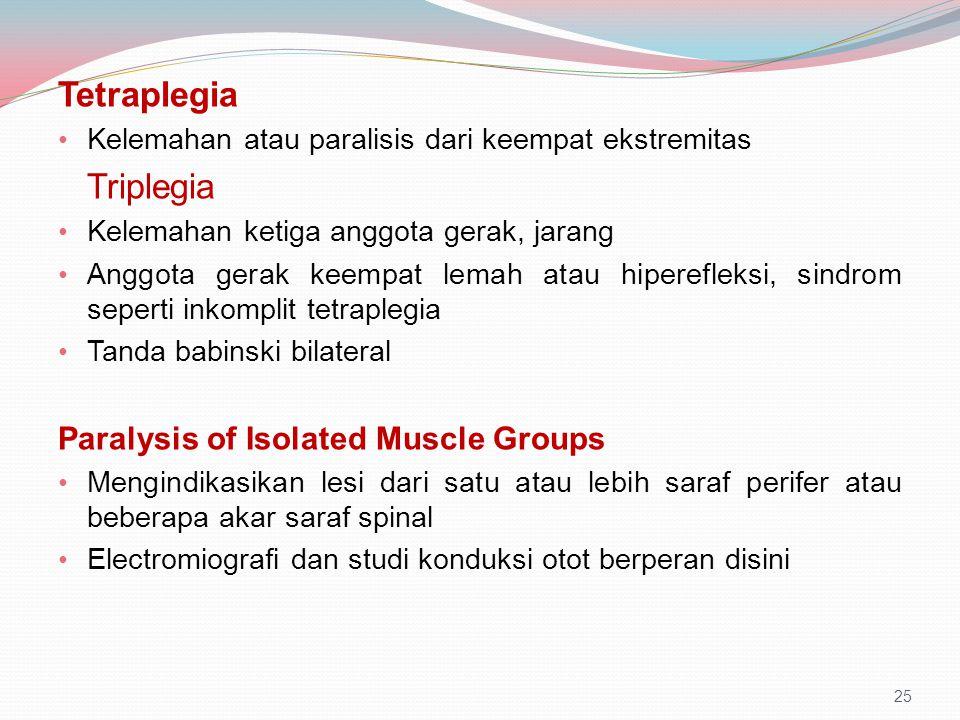 Tetraplegia Triplegia Paralysis of Isolated Muscle Groups