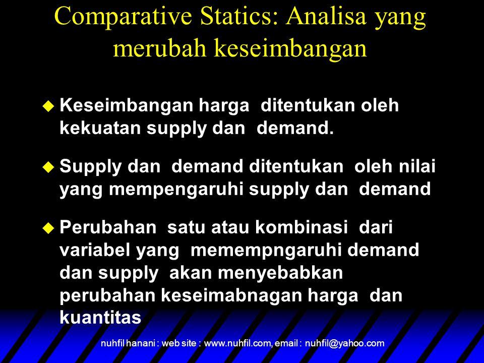 Comparative Statics: Analisa yang merubah keseimbangan