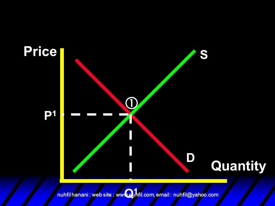 Price S.  P1. D. Quantity. Q1. nuhfil hanani : web site : www.nuhfil.com, email : nuhfil@yahoo.com.