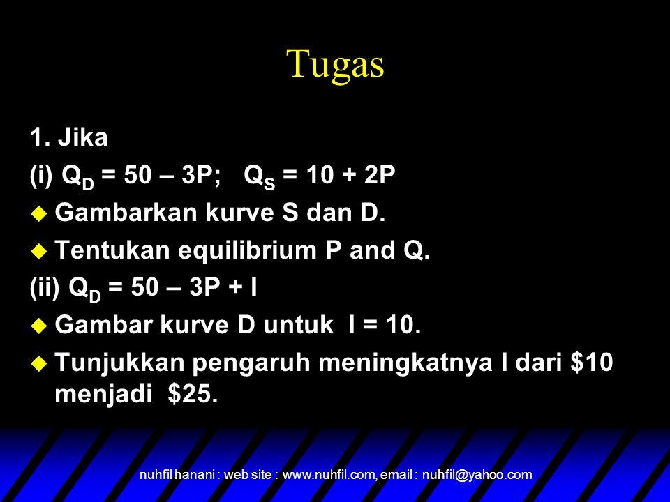 Tugas 1. Jika (i) QD = 50 – 3P; QS = 10 + 2P Gambarkan kurve S dan D.
