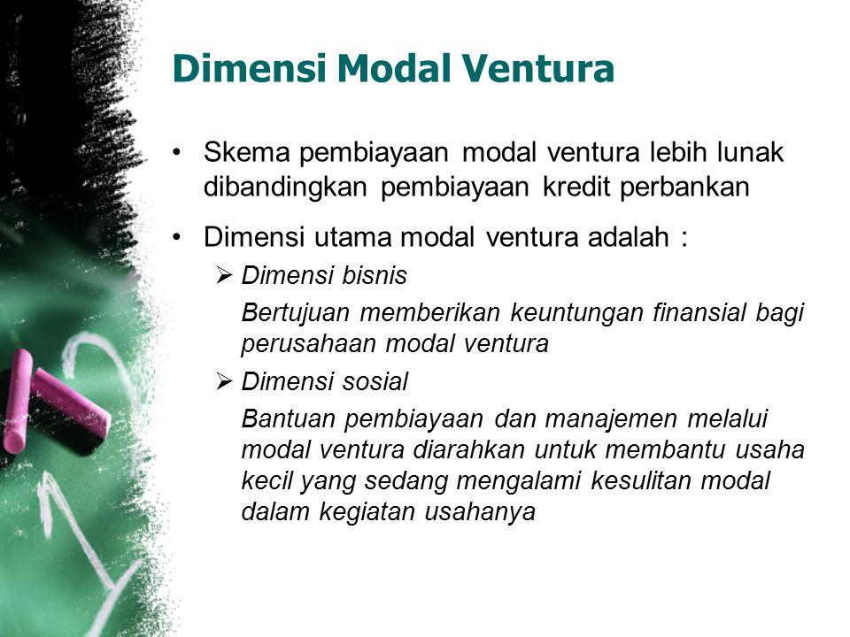 Dimensi Modal Ventura Skema pembiayaan modal ventura lebih lunak dibandingkan pembiayaan kredit perbankan.
