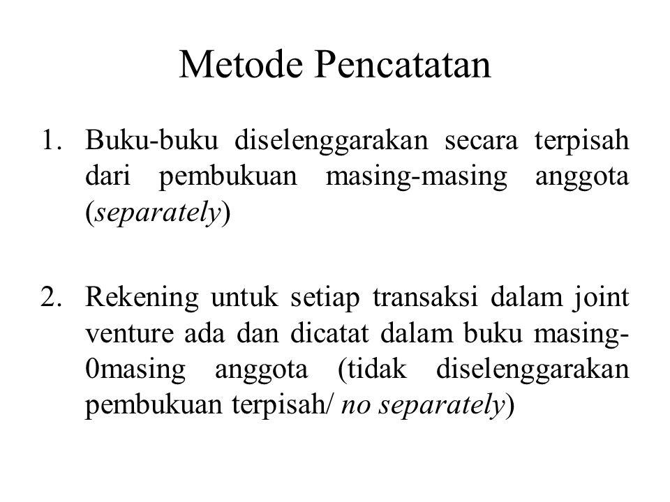 Metode Pencatatan Buku-buku diselenggarakan secara terpisah dari pembukuan masing-masing anggota (separately)