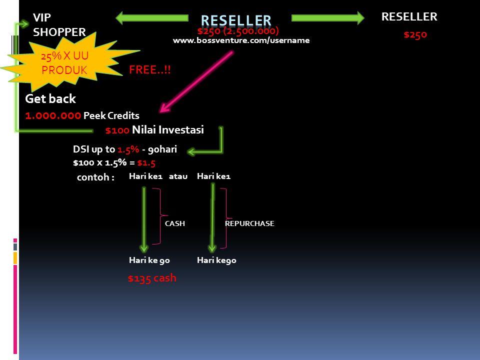 RESELLER Get back 1.000.000 Peek Credits VIP SHOPPER RESELLER