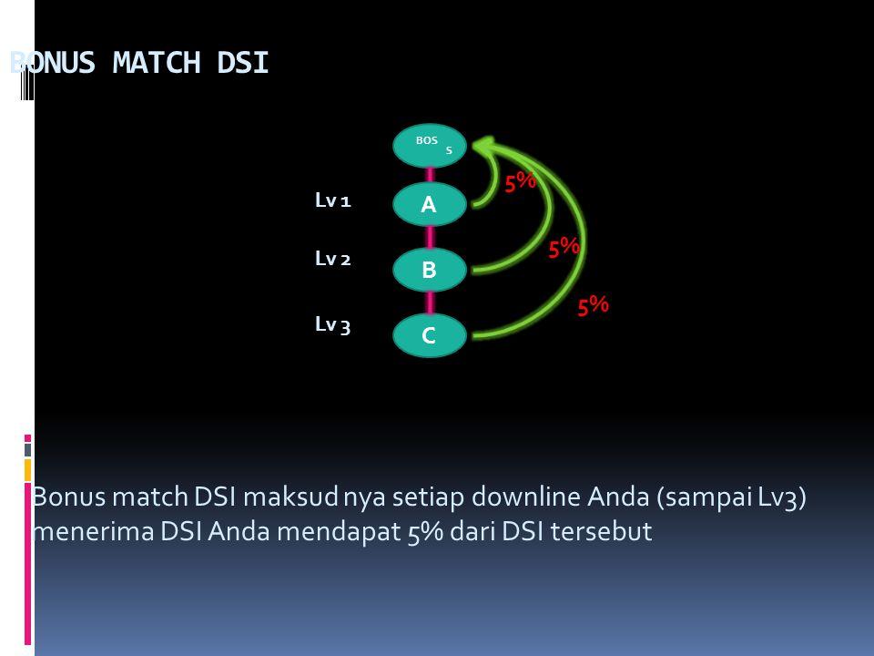 BONUS MATCH DSI BOS S. 5% Lv 1. A. 5% Lv 2. B. 5% Lv 3. C.
