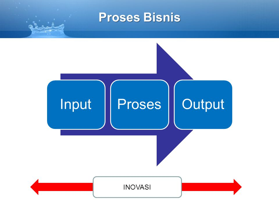 Proses Bisnis Input Proses Output INOVASI