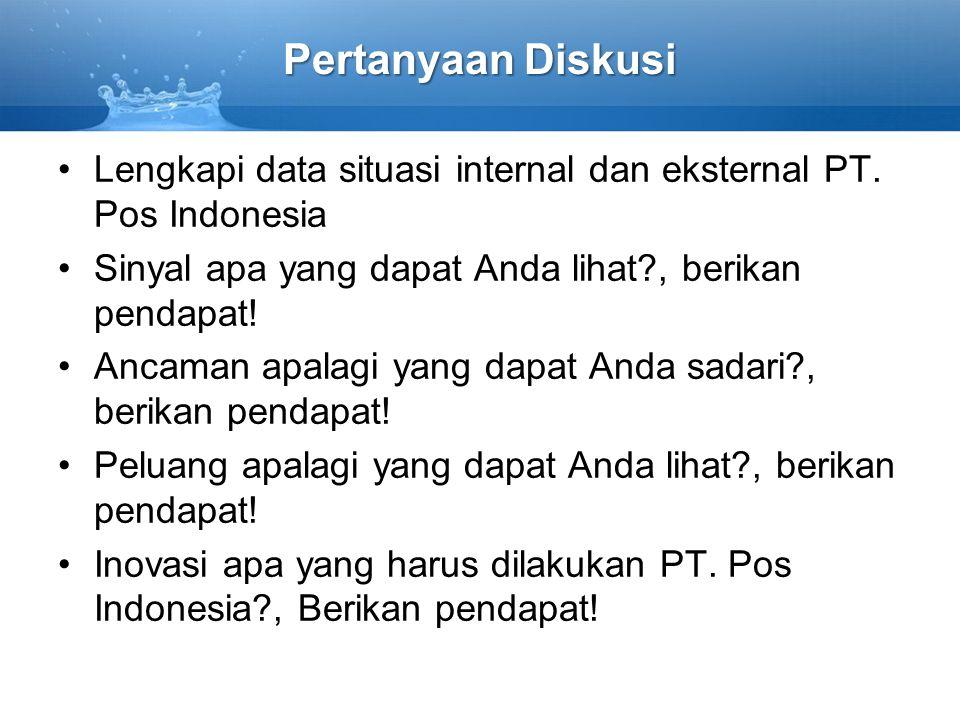 Pertanyaan Diskusi Lengkapi data situasi internal dan eksternal PT. Pos Indonesia. Sinyal apa yang dapat Anda lihat , berikan pendapat!