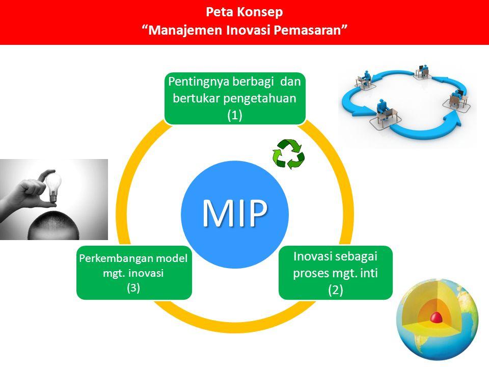 Peta Konsep Manajemen Inovasi Pemasaran