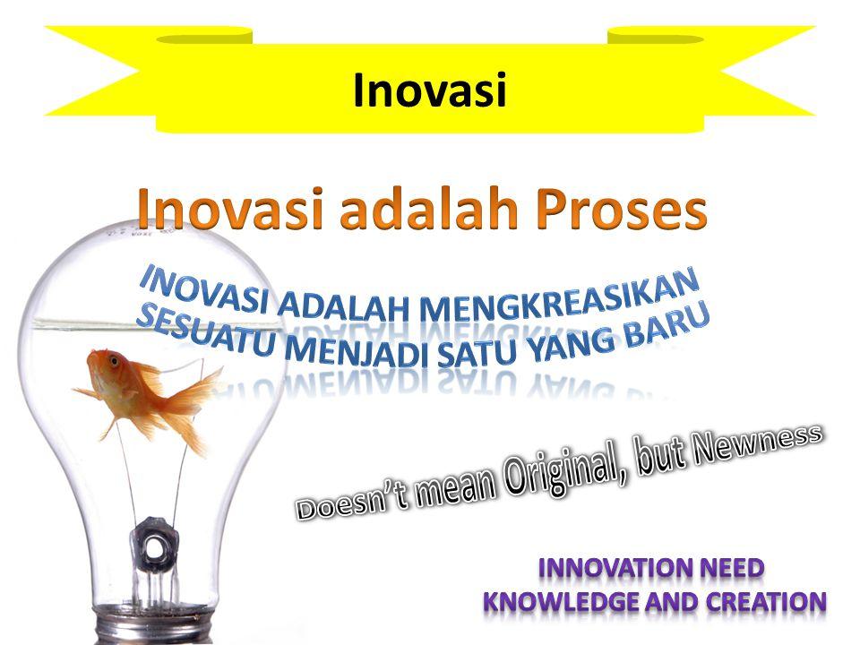 Inovasi adalah Proses Inovasi Inovasi adalah mengkreasikan