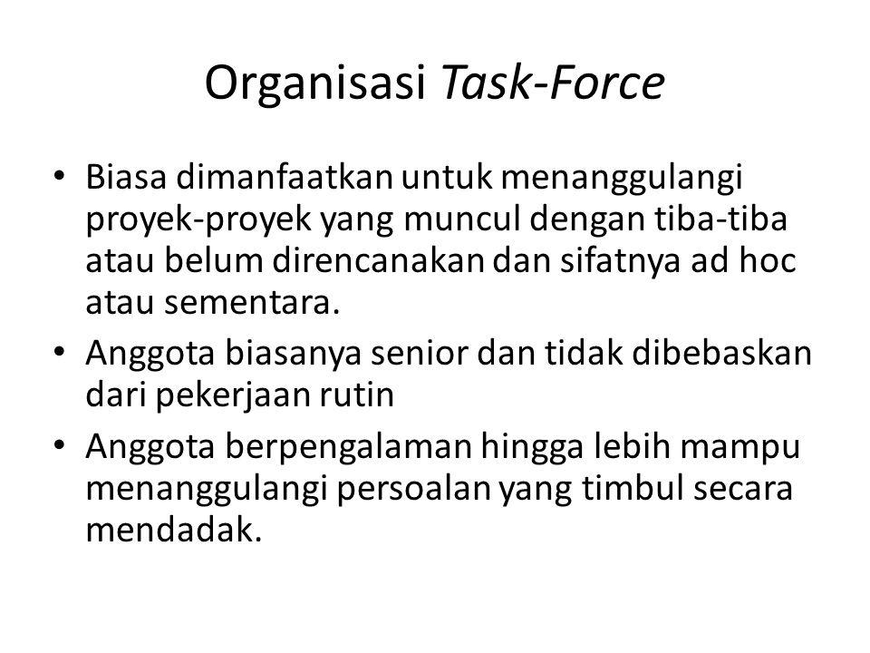 Organisasi Task-Force