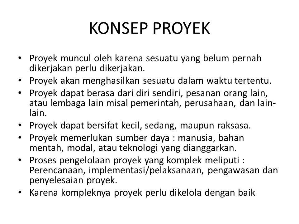 KONSEP PROYEK Proyek muncul oleh karena sesuatu yang belum pernah dikerjakan perlu dikerjakan.