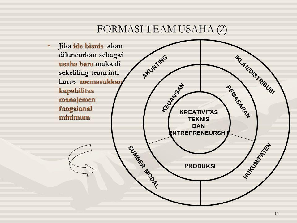 FORMASI TEAM USAHA (2)