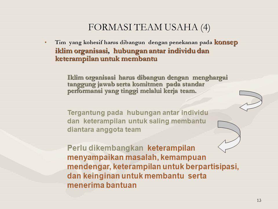 FORMASI TEAM USAHA (4)