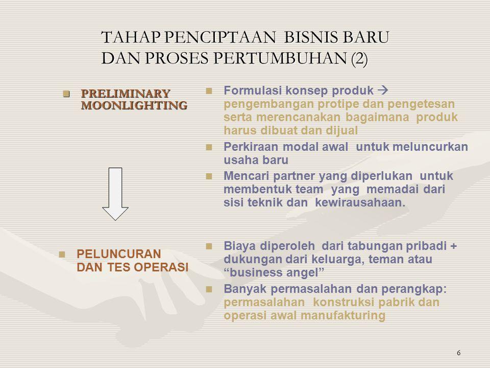 TAHAP PENCIPTAAN BISNIS BARU DAN PROSES PERTUMBUHAN (2)