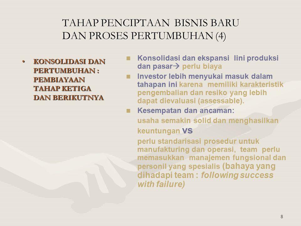 TAHAP PENCIPTAAN BISNIS BARU DAN PROSES PERTUMBUHAN (4)