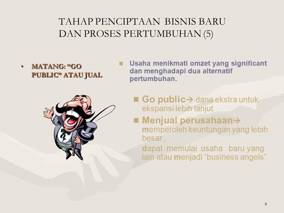 TAHAP PENCIPTAAN BISNIS BARU DAN PROSES PERTUMBUHAN (5)