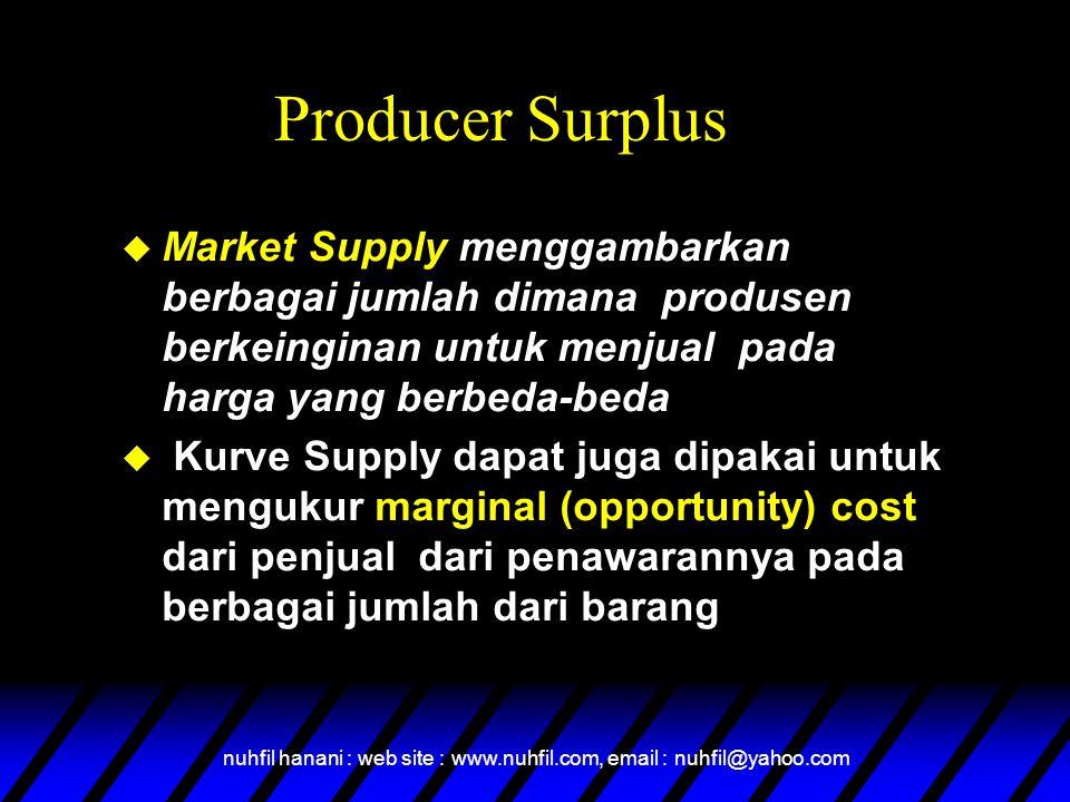 Producer Surplus Market Supply menggambarkan berbagai jumlah dimana produsen berkeinginan untuk menjual pada harga yang berbeda-beda.