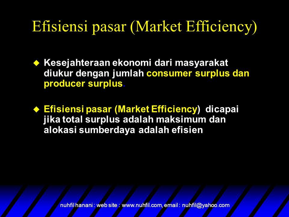Efisiensi pasar (Market Efficiency)