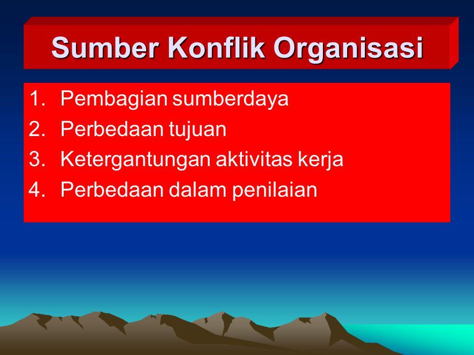 Sumber Konflik Organisasi