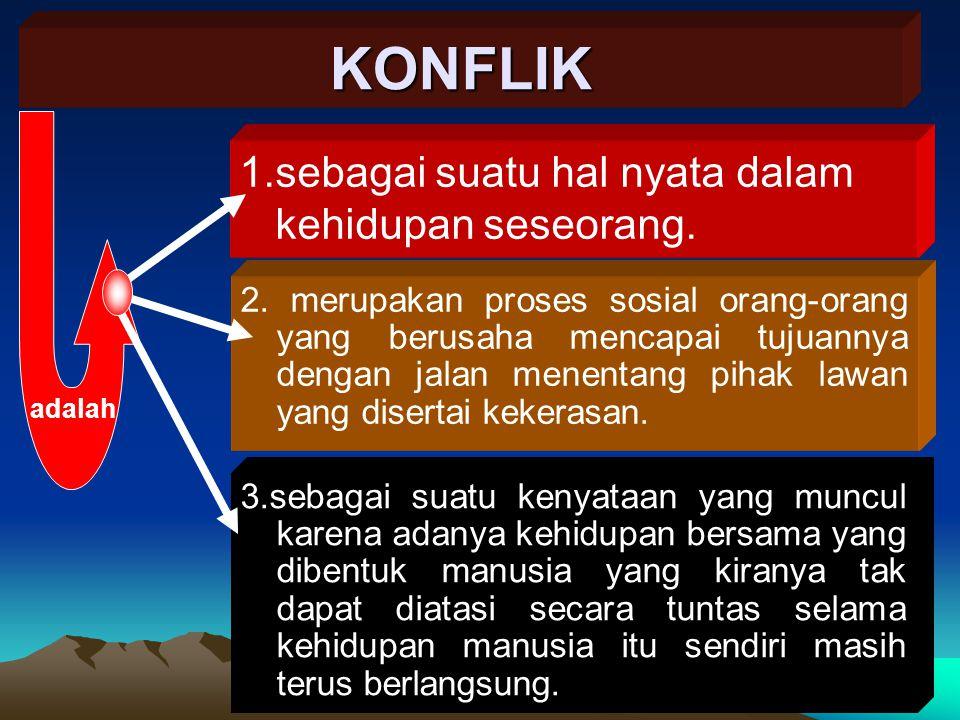 KONFLIK 1.sebagai suatu hal nyata dalam kehidupan seseorang.
