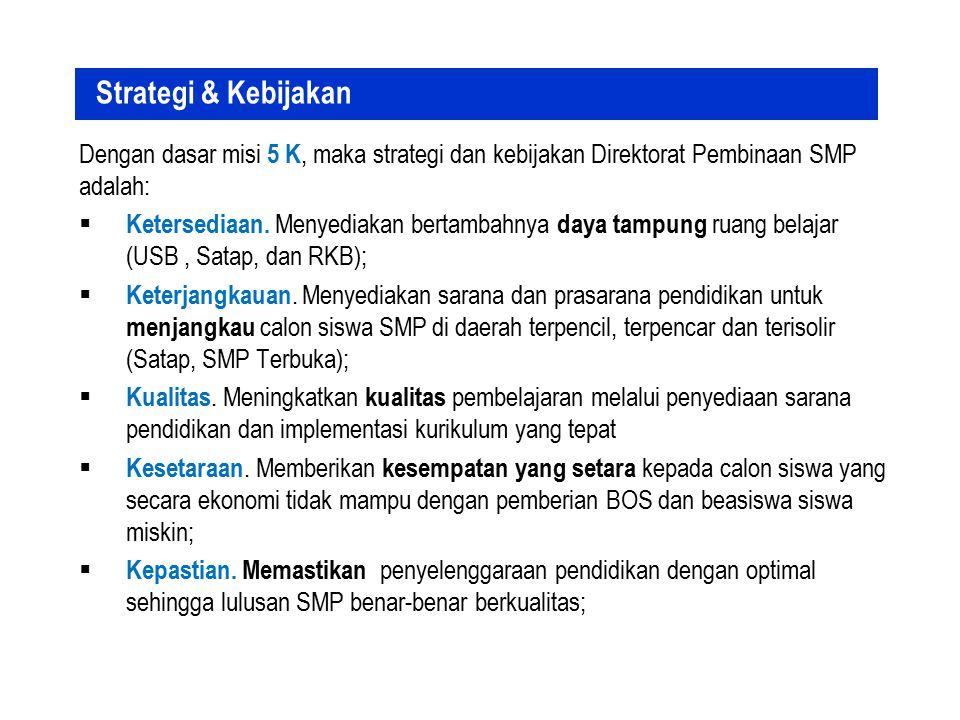 Strategi & Kebijakan Dengan dasar misi 5 K, maka strategi dan kebijakan Direktorat Pembinaan SMP adalah: