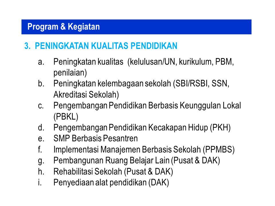 Program & Kegiatan 3. Peningkatan Kualitas Pendidikan. Peningkatan kualitas (kelulusan/UN, kurikulum, PBM, penilaian)