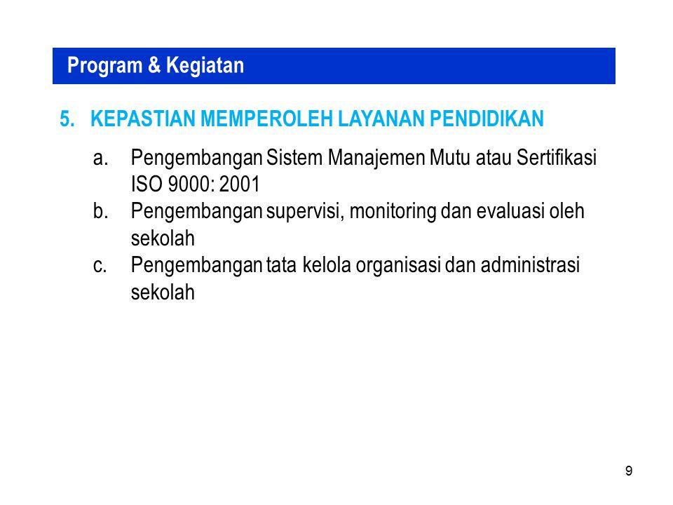 Program & Kegiatan 5. Kepastian Memperoleh Layanan Pendidikan. Pengembangan Sistem Manajemen Mutu atau Sertifikasi ISO 9000: 2001.