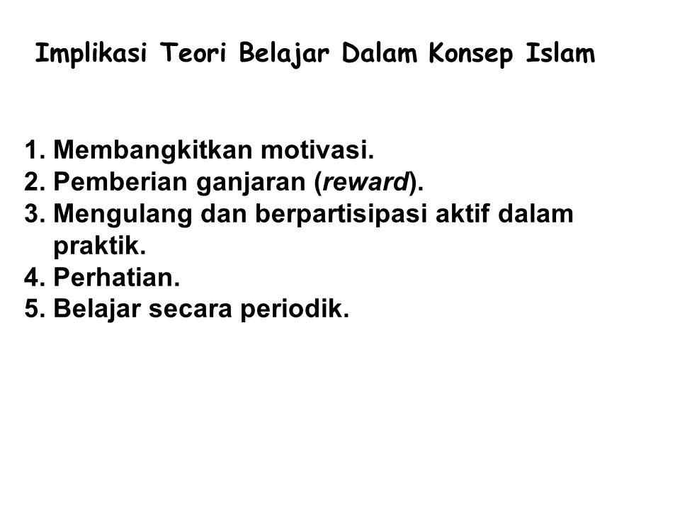 Implikasi Teori Belajar Dalam Konsep Islam