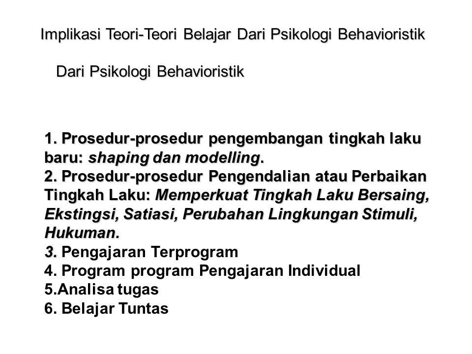Implikasi Teori-Teori Belajar Dari Psikologi Behavioristik