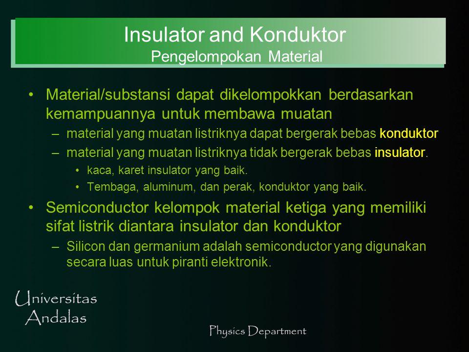 Insulator and Konduktor Pengelompokan Material