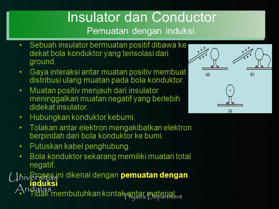 Insulator dan Conductor Pemuatan dengan induksi.