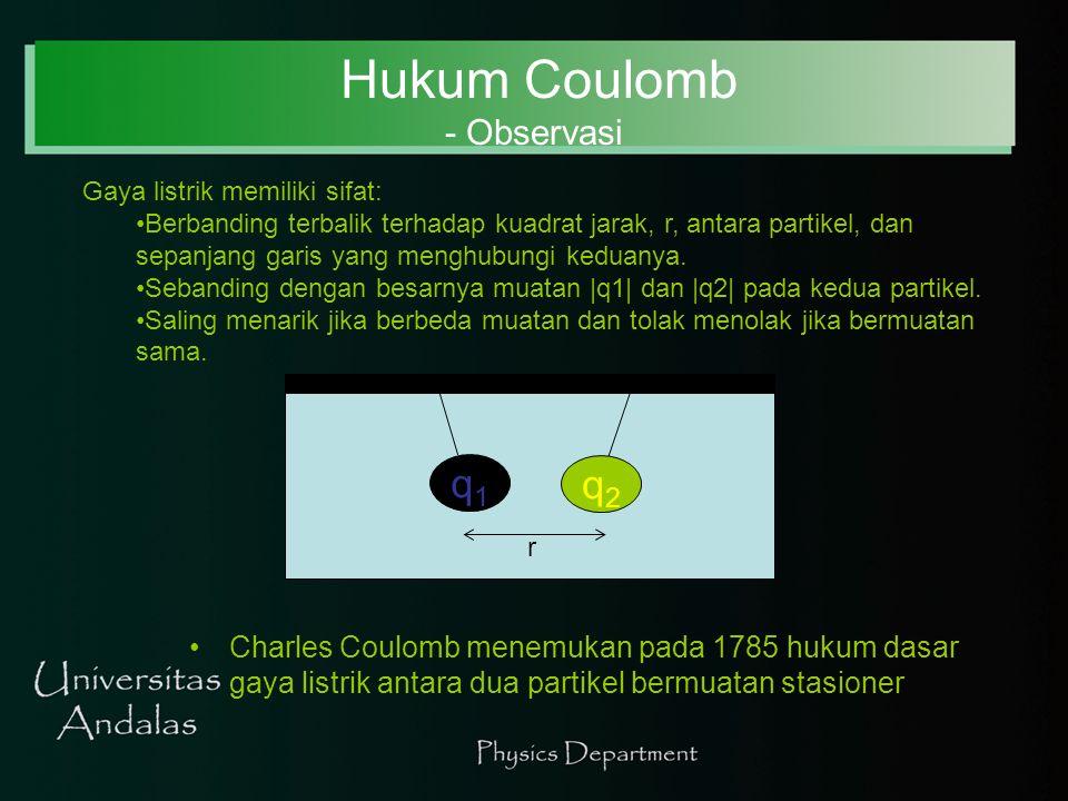 Hukum Coulomb - Observasi
