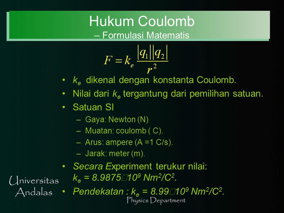 Hukum Coulomb – Formulasi Matematis