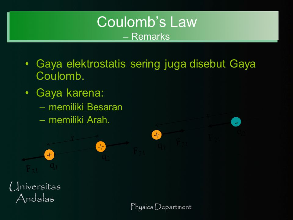 Coulomb's Law – Remarks