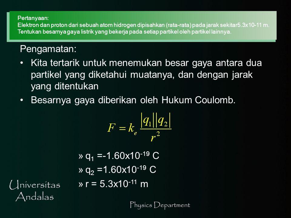 Besarnya gaya diberikan oleh Hukum Coulomb.