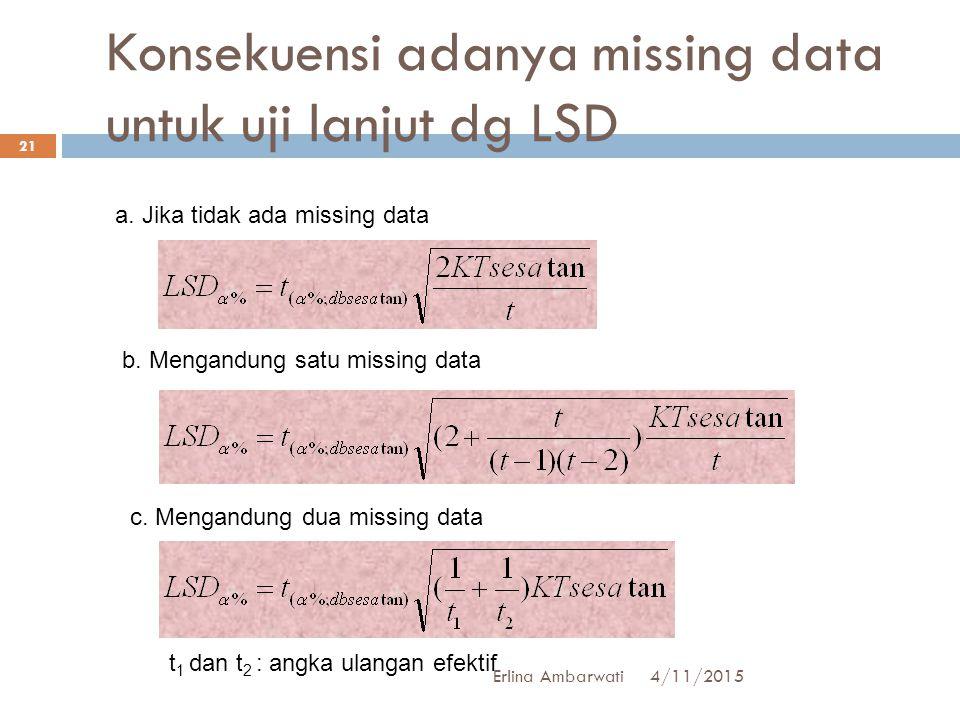Konsekuensi adanya missing data untuk uji lanjut dg LSD