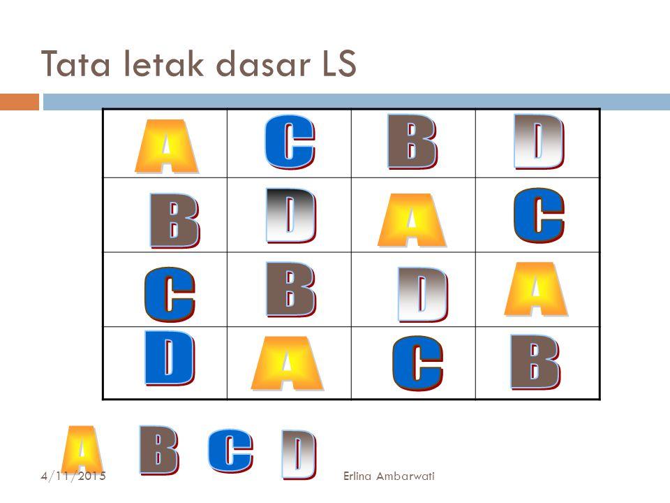 Tata letak dasar LS C B D A D C B A B A C D D A C B A B C D 4/10/2017