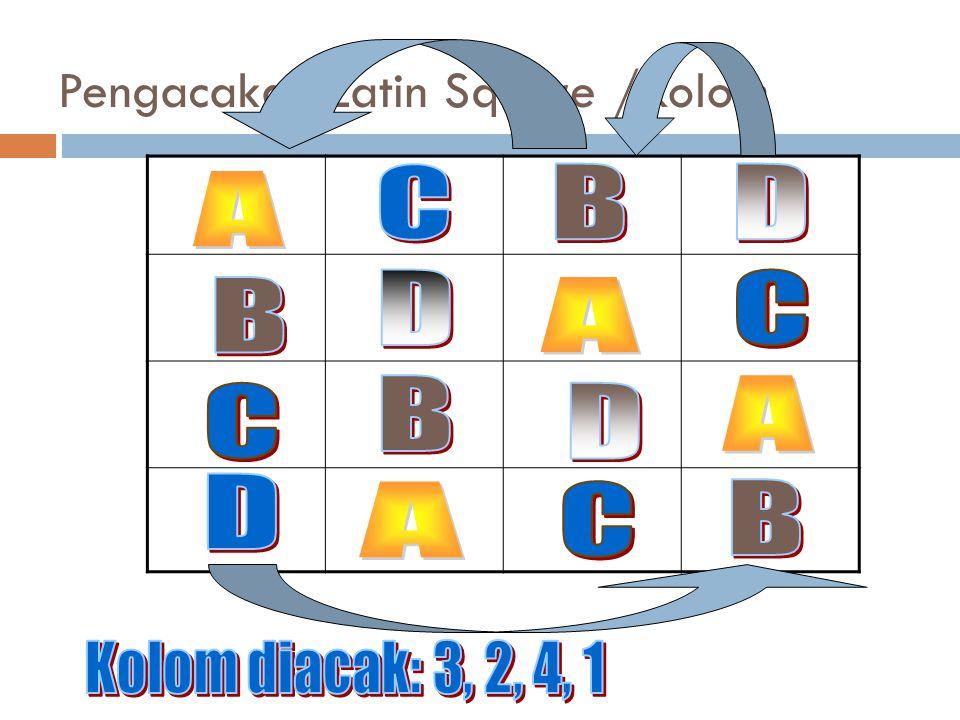 Pengacakan Latin Square /Kolom