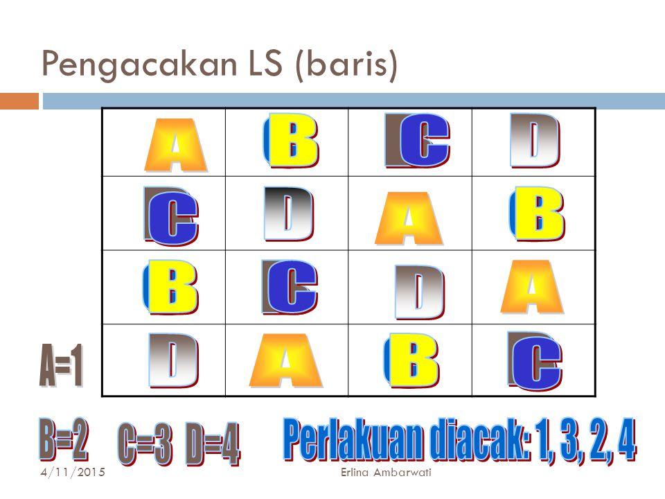 Pengacakan LS (baris) C D C B B A B C B C B B C B B A=1 B=2