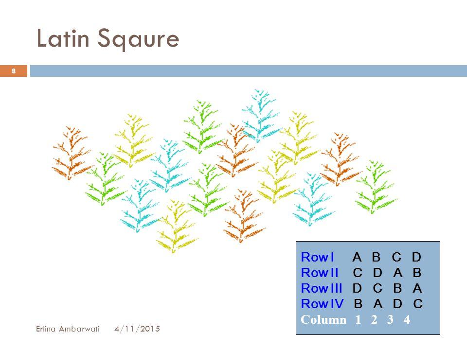 Latin Sqaure Row I A B C D Row II C D A B Row III D C B A