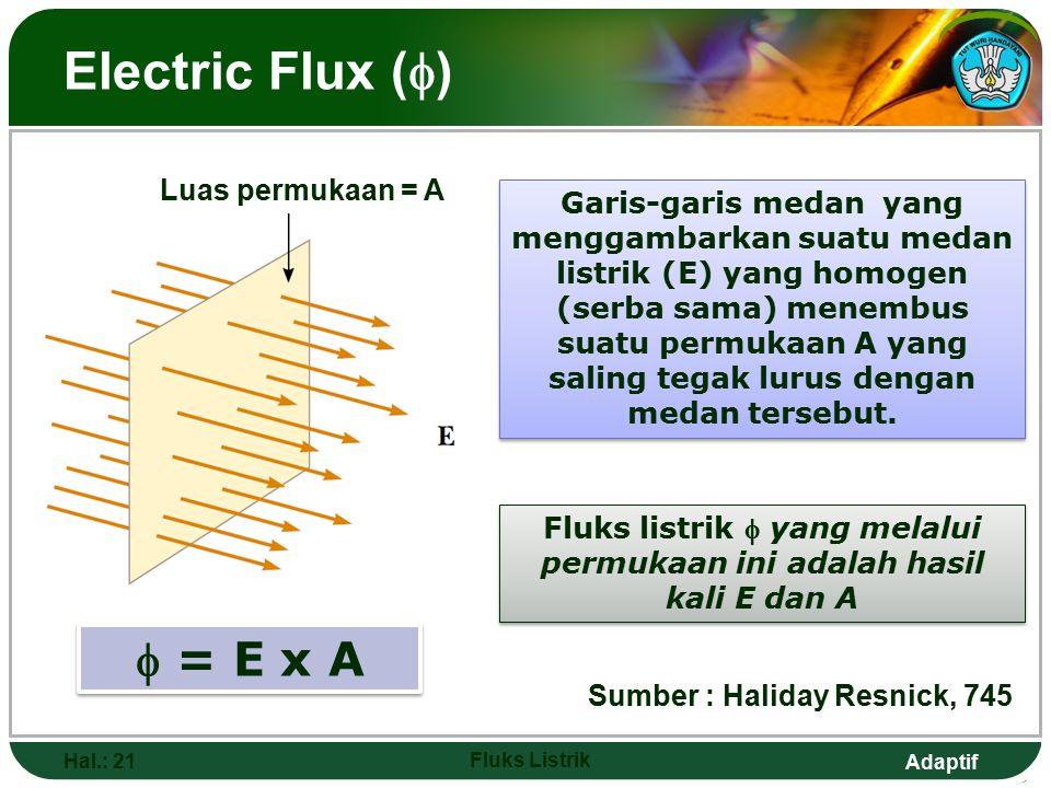 Electric Flux ()  = E x A Luas permukaan = A
