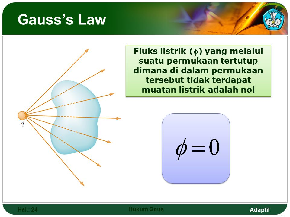 Gauss's Law Fluks listrik () yang melalui suatu permukaan tertutup dimana di dalam permukaan tersebut tidak terdapat muatan listrik adalah nol.